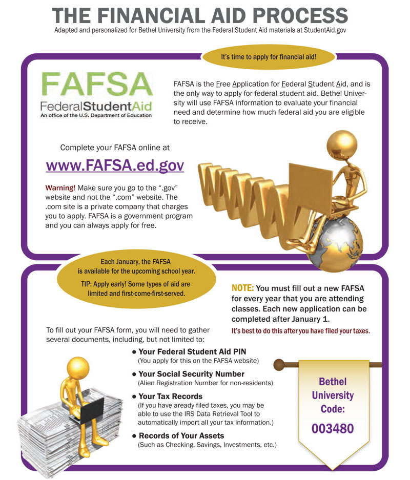 FAFSA Process 1